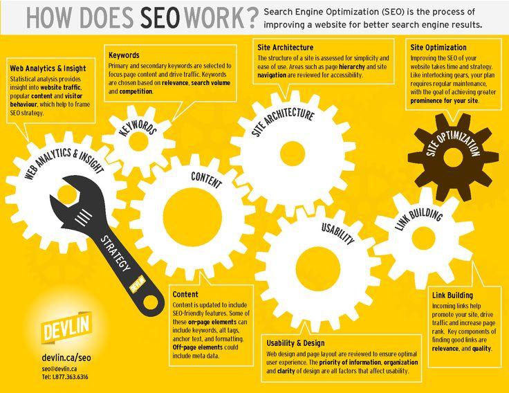 seo-internet-marketing